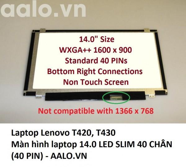 Màn hình laptop Lenovo T420, T430